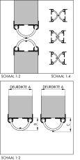 DNP Pendeltürprofil
